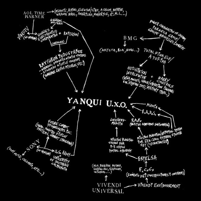 yanqui_uxo_againstthesilence